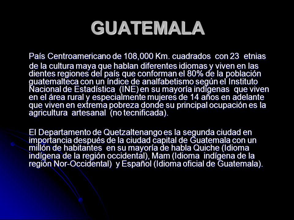 GUATEMALA País Centroamericano de 108,000 Km. cuadrados con 23 etnias.