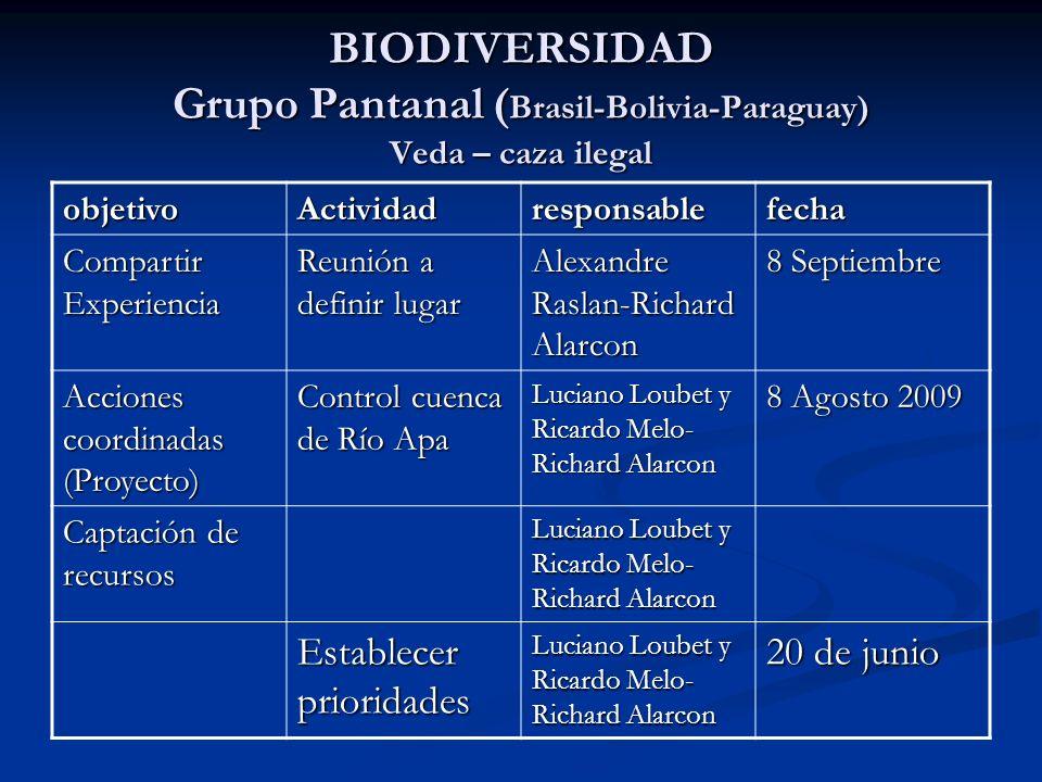 BIODIVERSIDAD Grupo Pantanal (Brasil-Bolivia-Paraguay) Veda – caza ilegal