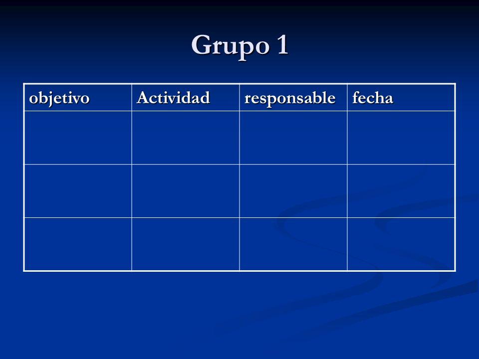 Grupo 1 objetivo Actividad responsable fecha