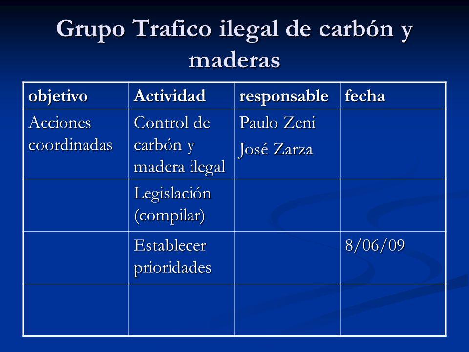 Grupo Trafico ilegal de carbón y maderas