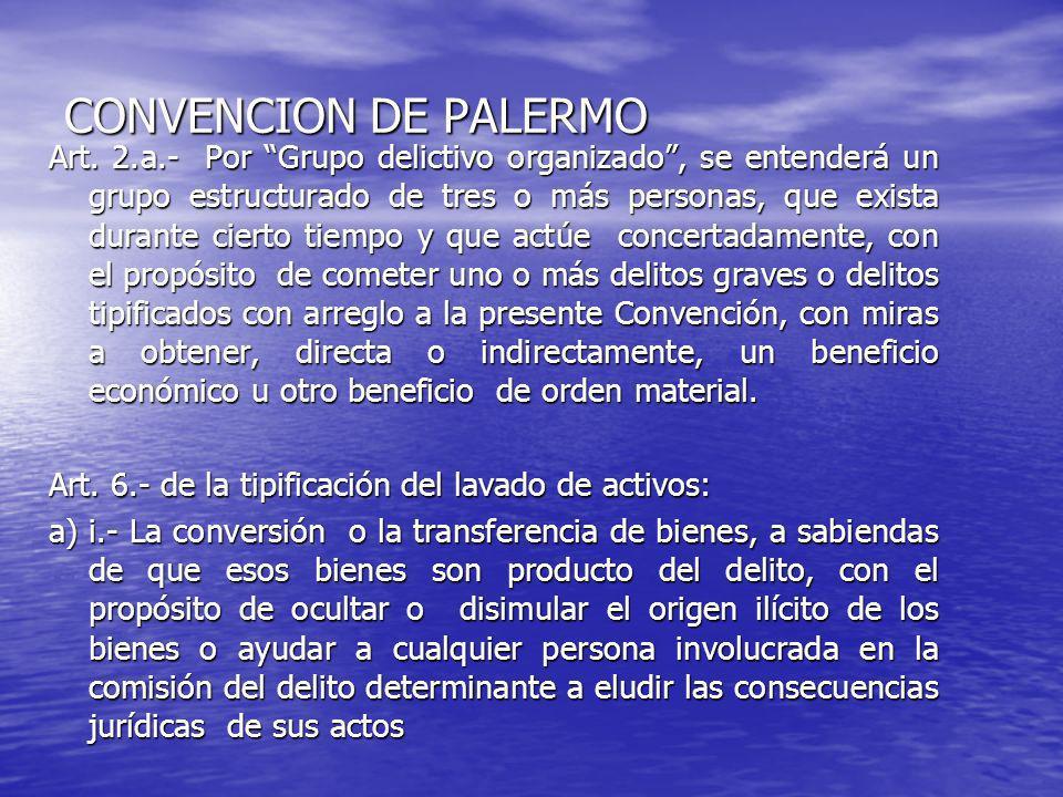 CONVENCION DE PALERMO