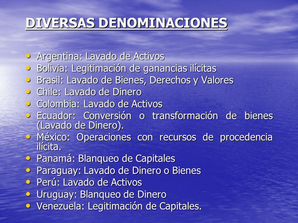 DIVERSAS DENOMINACIONES