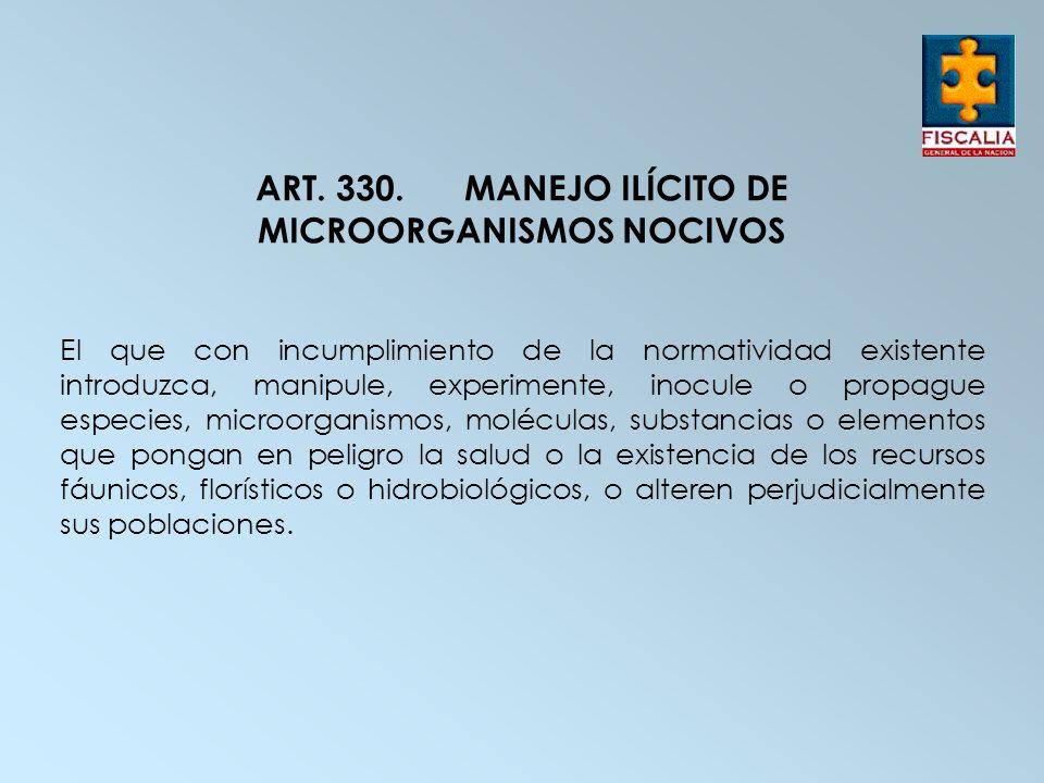 ART. 330. MANEJO ILÍCITO DE MICROORGANISMOS NOCIVOS