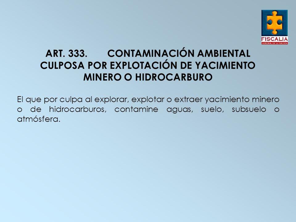 ART. 333. CONTAMINACIÓN AMBIENTAL CULPOSA POR EXPLOTACIÓN DE YACIMIENTO MINERO O HIDROCARBURO