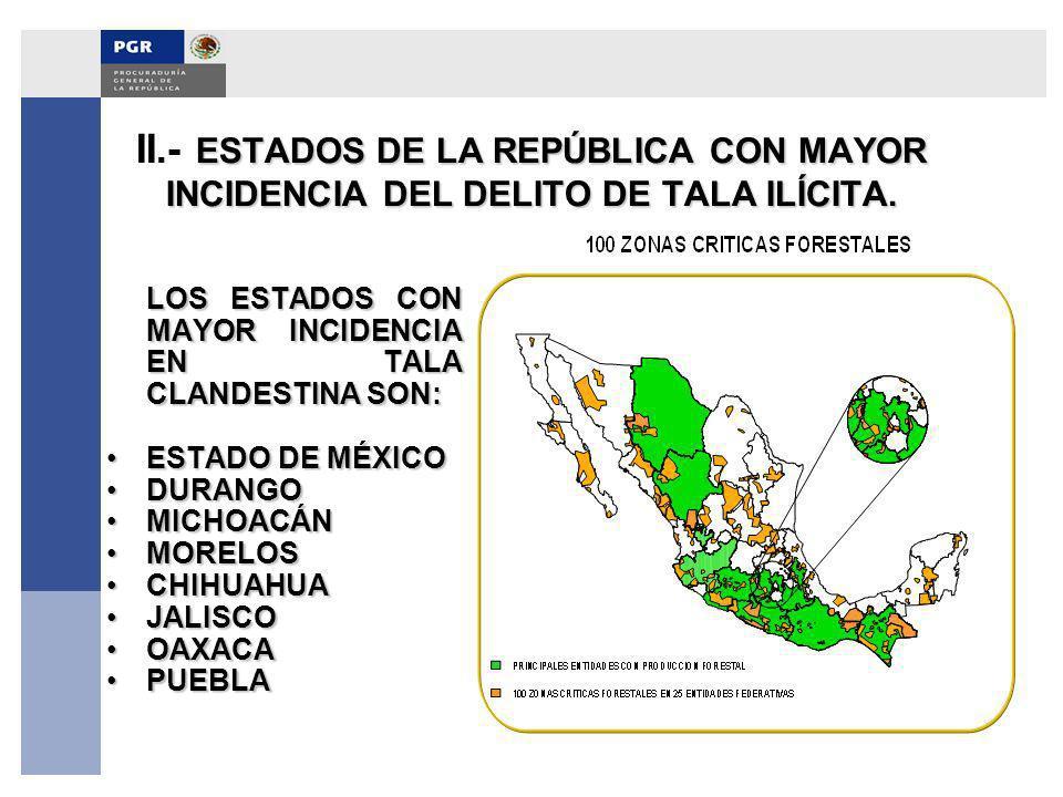 II.- ESTADOS DE LA REPÚBLICA CON MAYOR INCIDENCIA DEL DELITO DE TALA ILÍCITA.