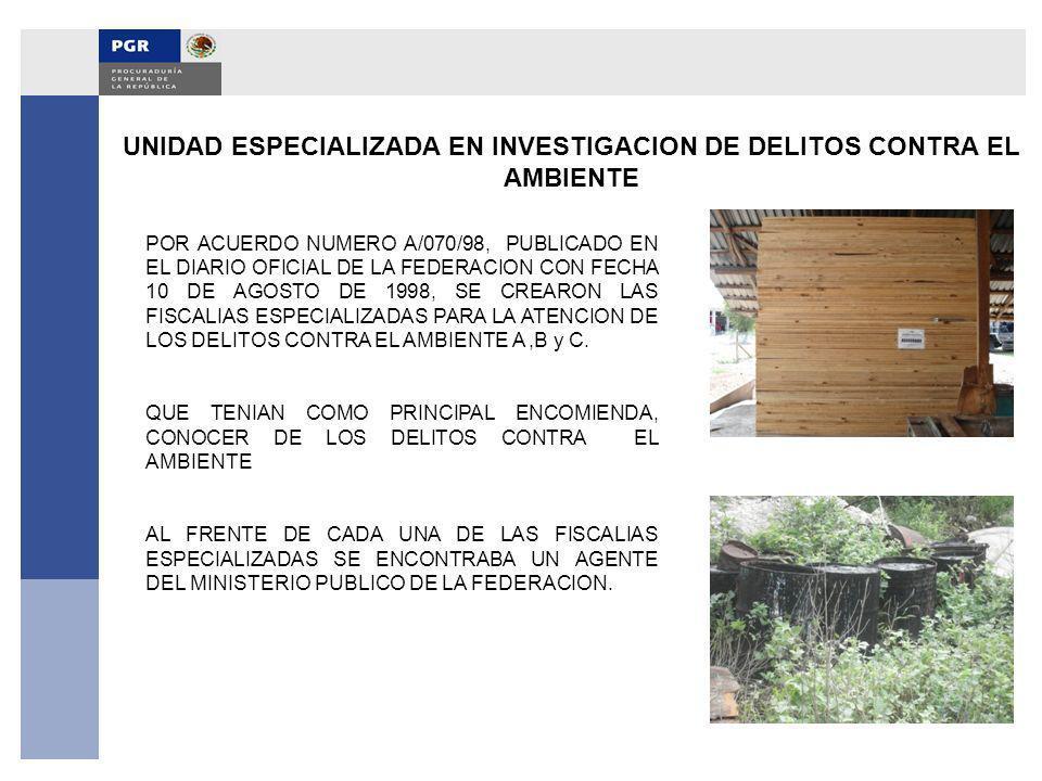 UNIDAD ESPECIALIZADA EN INVESTIGACION DE DELITOS CONTRA EL AMBIENTE