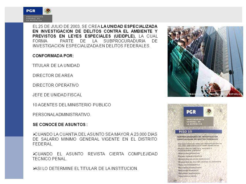 EL 25 DE JULIO DE 2003, SE CREA LA UNIDAD ESPECIALIZADA EN INVESTIGACION DE DELITOS CONTRA EL AMBIENTE Y PREVISTOS EN LEYES ESPECIALES (UEIDPLE), LA CUAL FORMA PARTE DE LA SUBPROCURADURIA DE INVESTIGACION ESPECIALIZADA EN DELITOS FEDERALES.