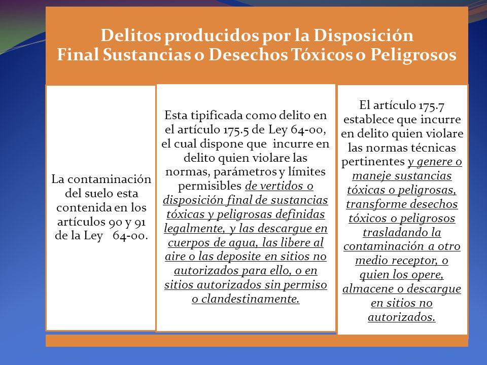 Delitos producidos por la Disposición Final Sustancias o Desechos Tóxicos o Peligrosos