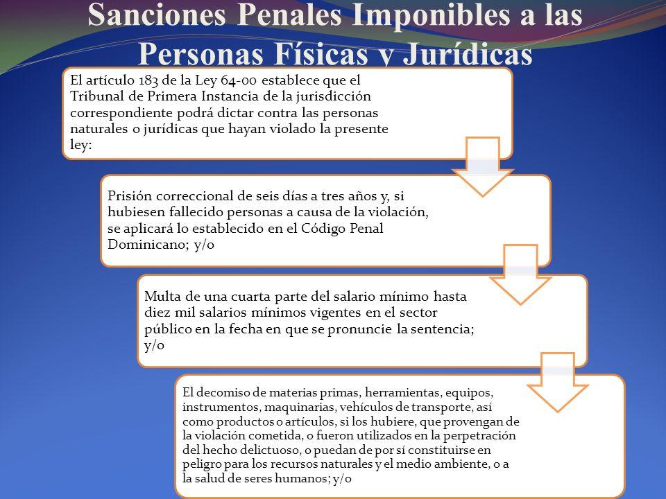 Sanciones Penales Imponibles a las Personas Físicas y Jurídicas