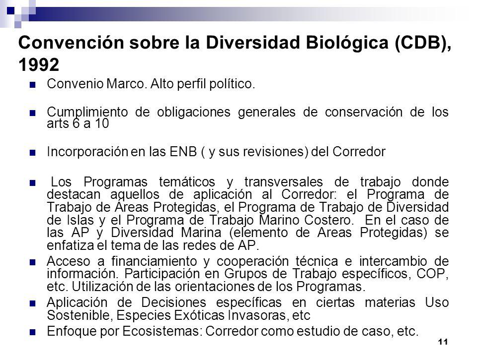 Convención sobre la Diversidad Biológica (CDB), 1992