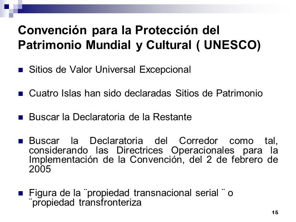 Convención para la Protección del Patrimonio Mundial y Cultural ( UNESCO)