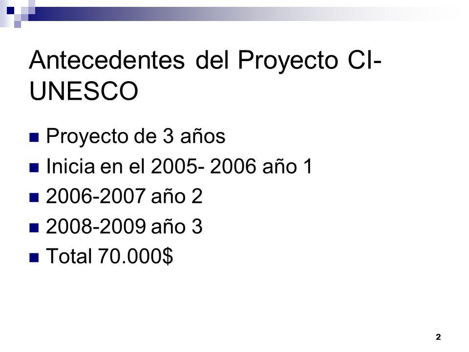 Antecedentes del Proyecto CI- UNESCO