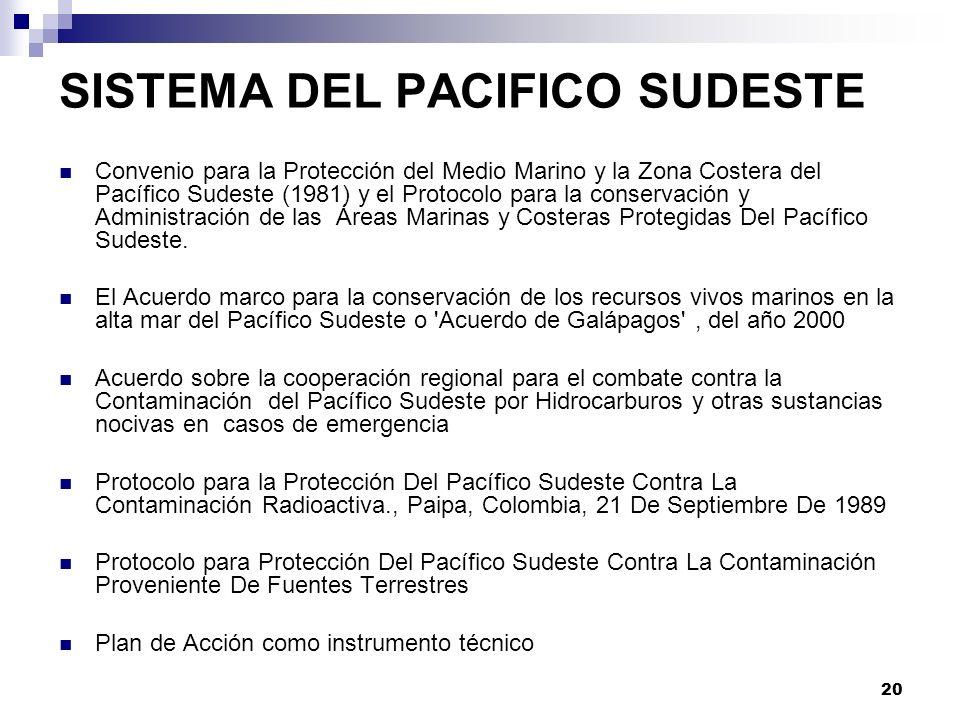 SISTEMA DEL PACIFICO SUDESTE
