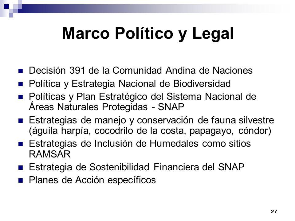 Marco Político y Legal Decisión 391 de la Comunidad Andina de Naciones