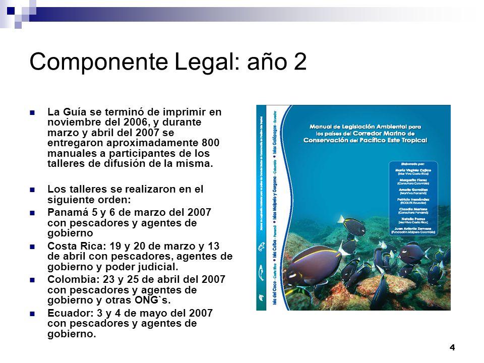Componente Legal: año 2