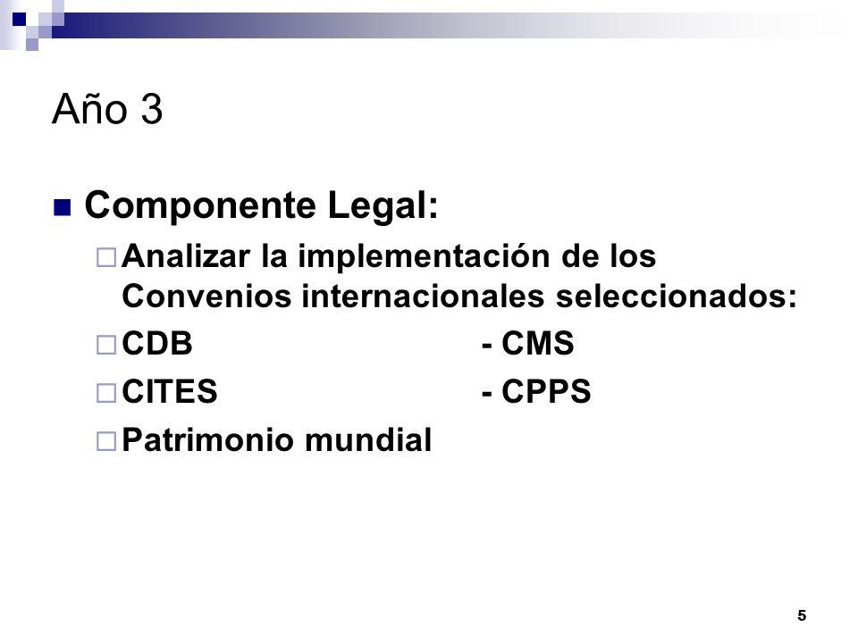 Año 3 Componente Legal: Analizar la implementación de los Convenios internacionales seleccionados: