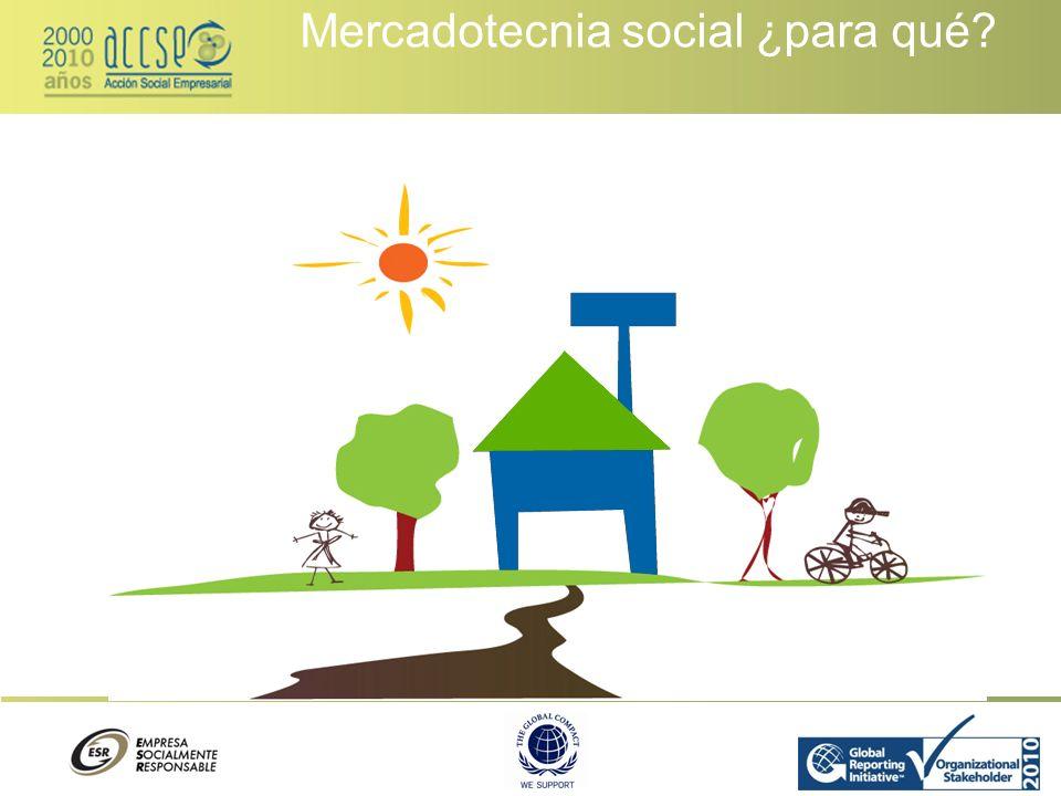 Mercadotecnia social ¿para qué