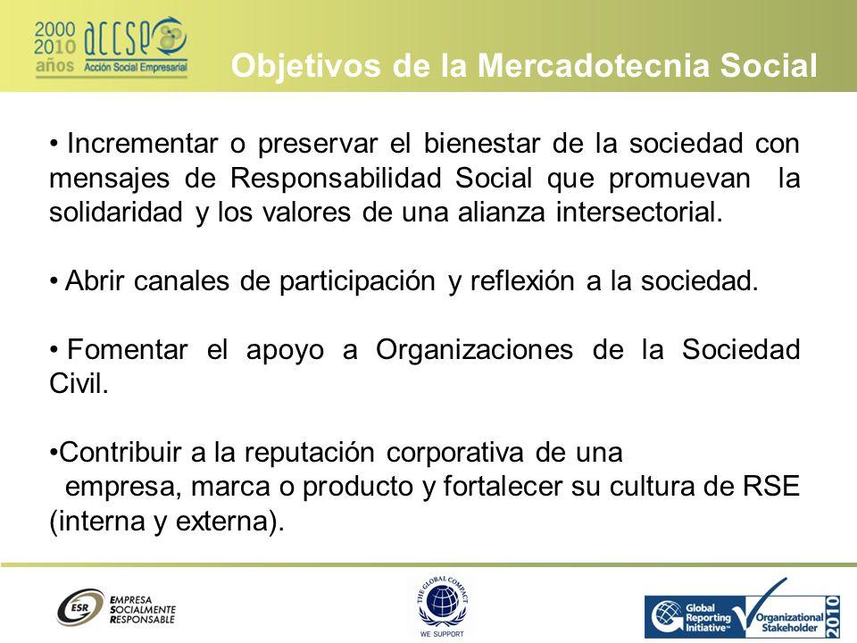 Objetivos de la Mercadotecnia Social