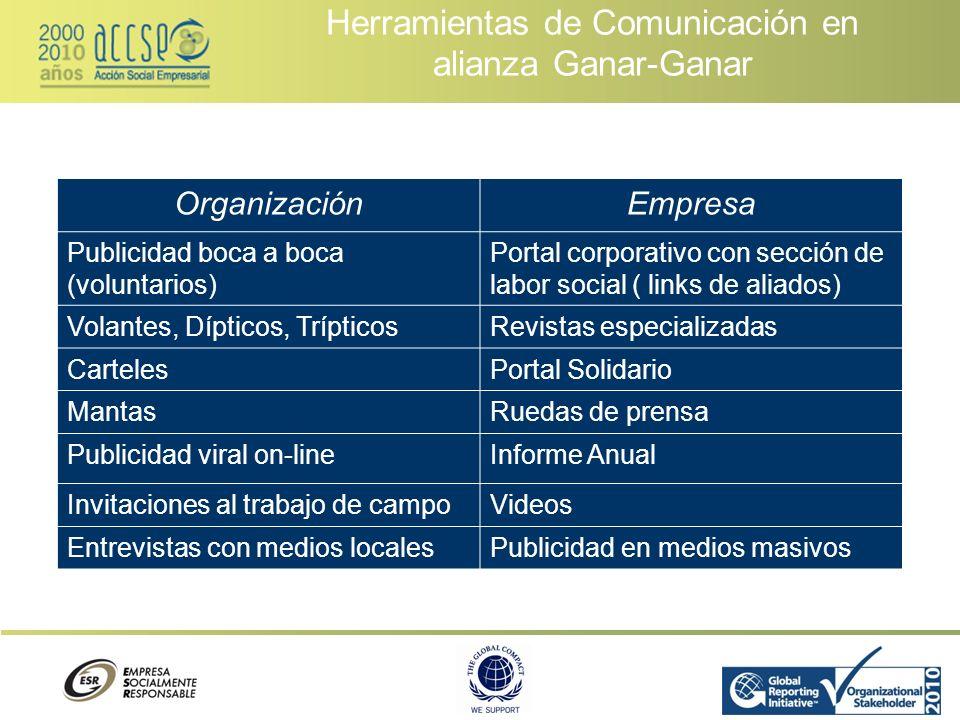Herramientas de Comunicación en