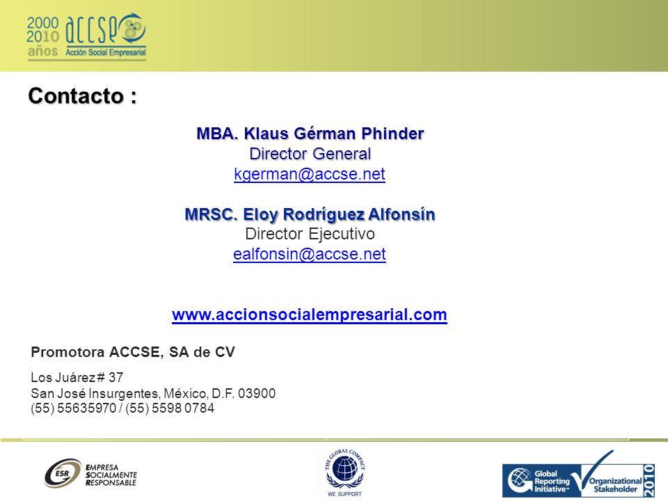 Contacto :