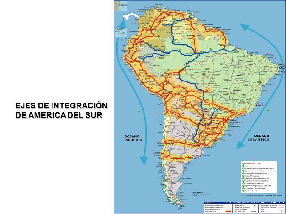 EJES DE INTEGRACIÓN DE AMERICA DEL SUR