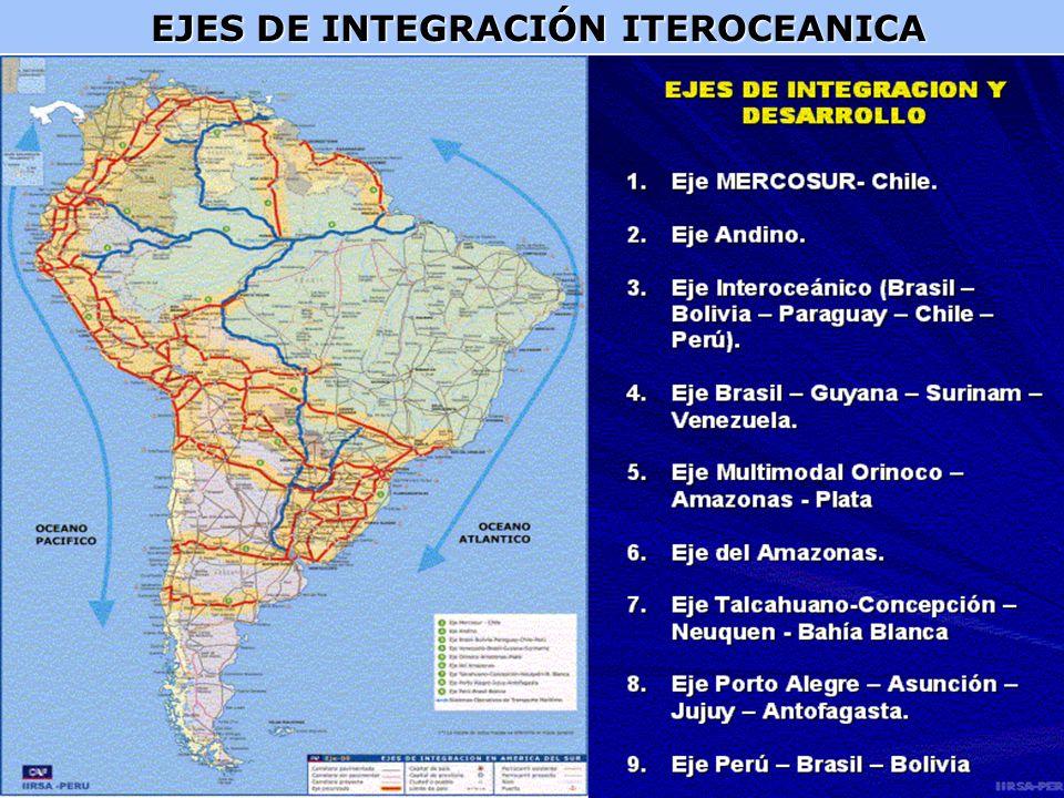 EJES DE INTEGRACIÓN ITEROCEANICA