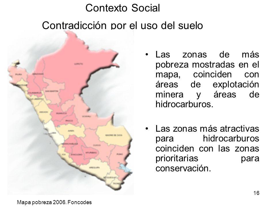 Contexto Social Contradicción por el uso del suelo