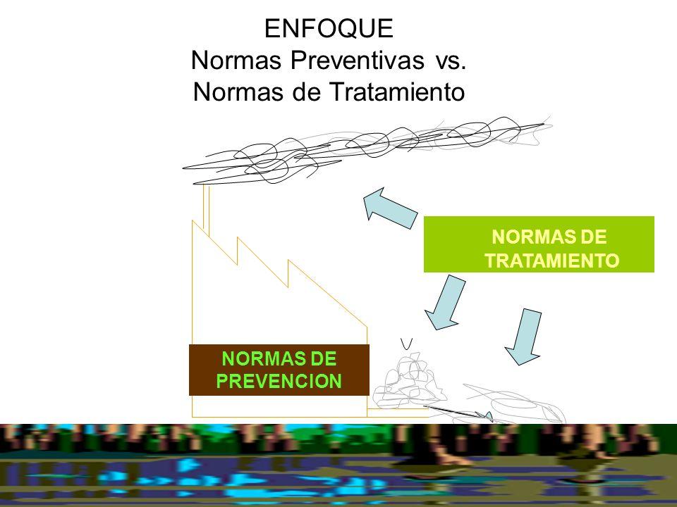 ENFOQUE Normas Preventivas vs. Normas de Tratamiento