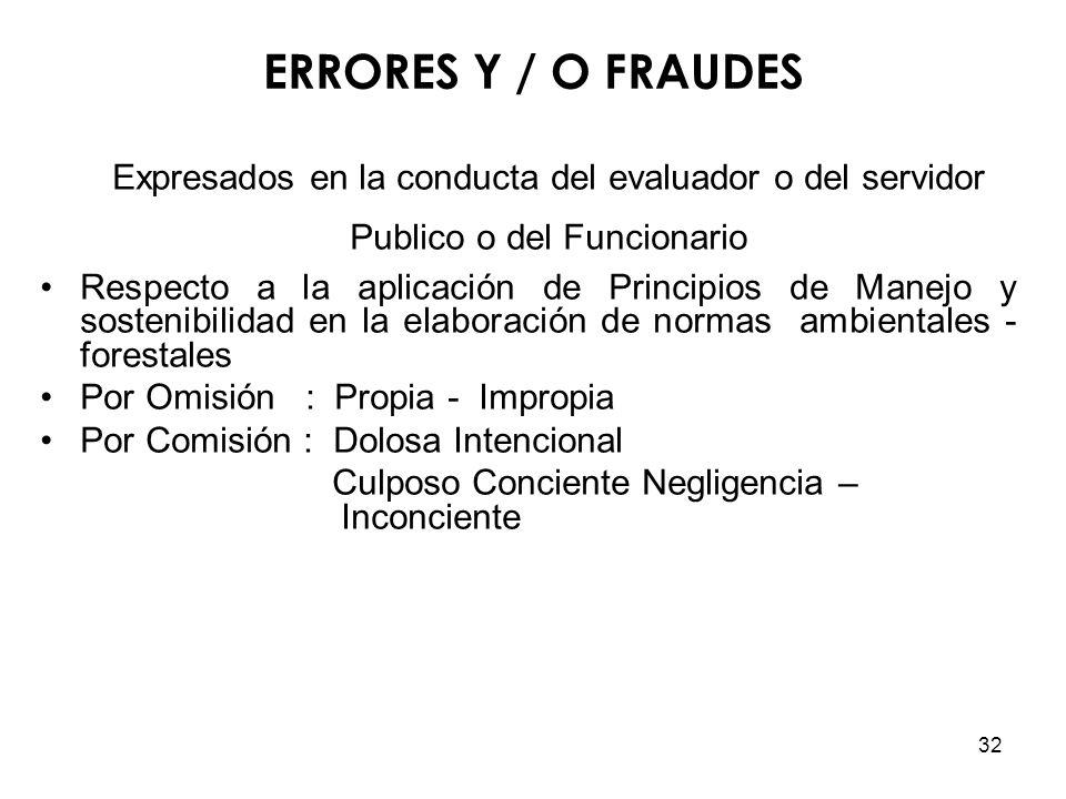 ERRORES Y / O FRAUDES Expresados en la conducta del evaluador o del servidor Publico o del Funcionario.