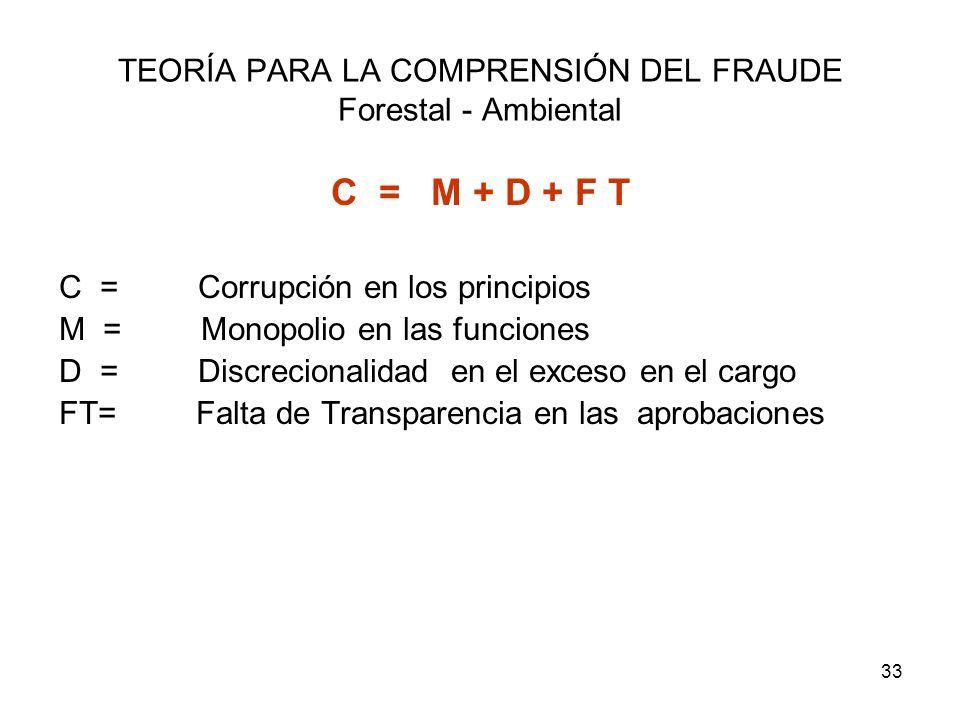 TEORÍA PARA LA COMPRENSIÓN DEL FRAUDE Forestal - Ambiental