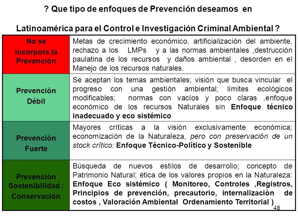 incorpora la Prevención Prevención Sostenibilidad :