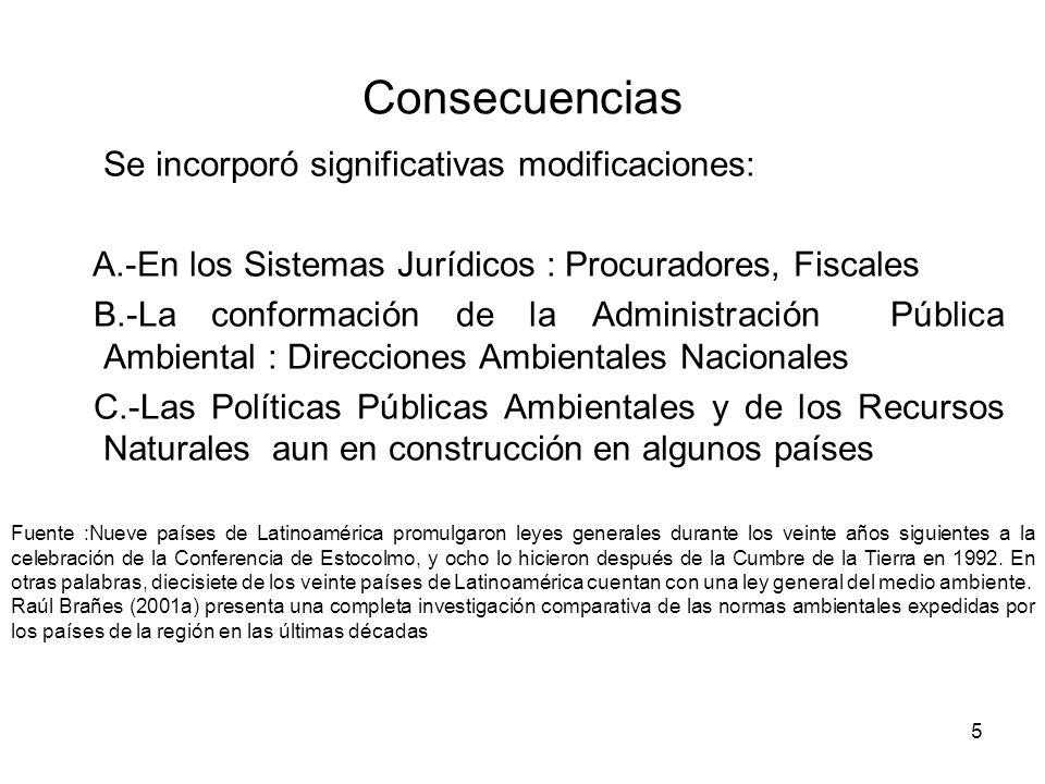 Consecuencias Se incorporó significativas modificaciones: