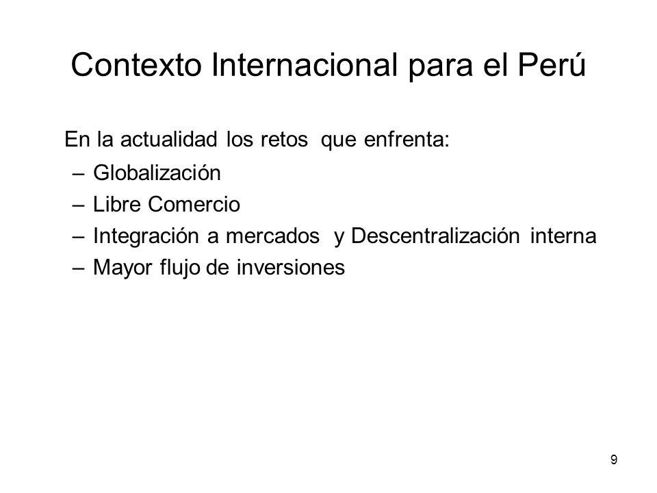 Contexto Internacional para el Perú