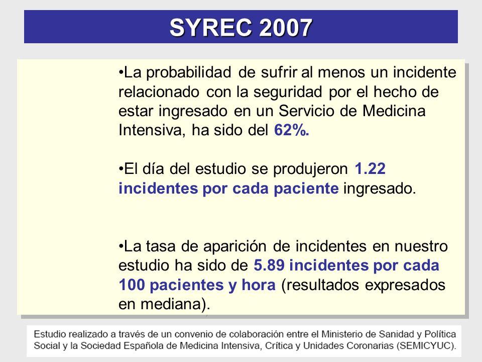 SYREC 2007