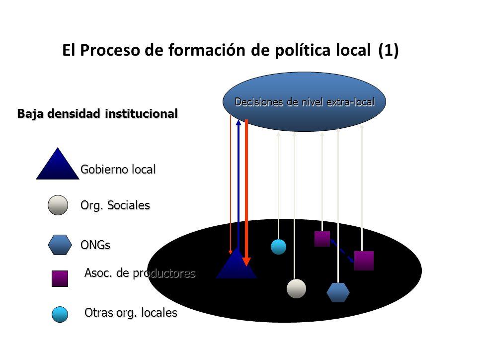 El Proceso de formación de política local (1)