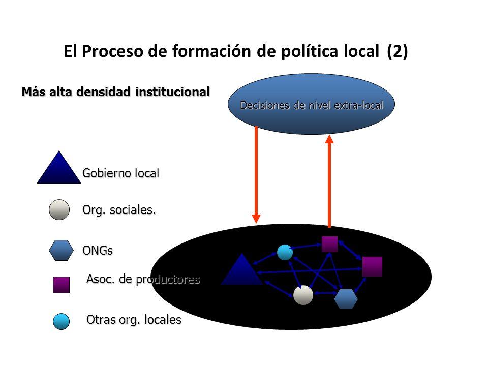 El Proceso de formación de política local (2)