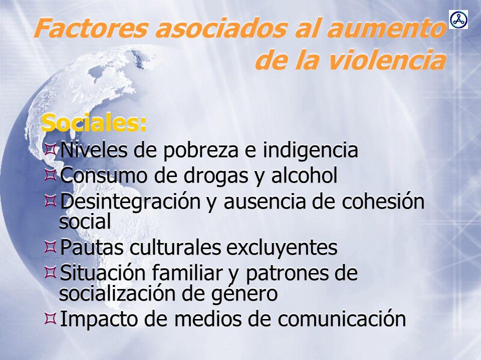 Factores asociados al aumento de la violencia