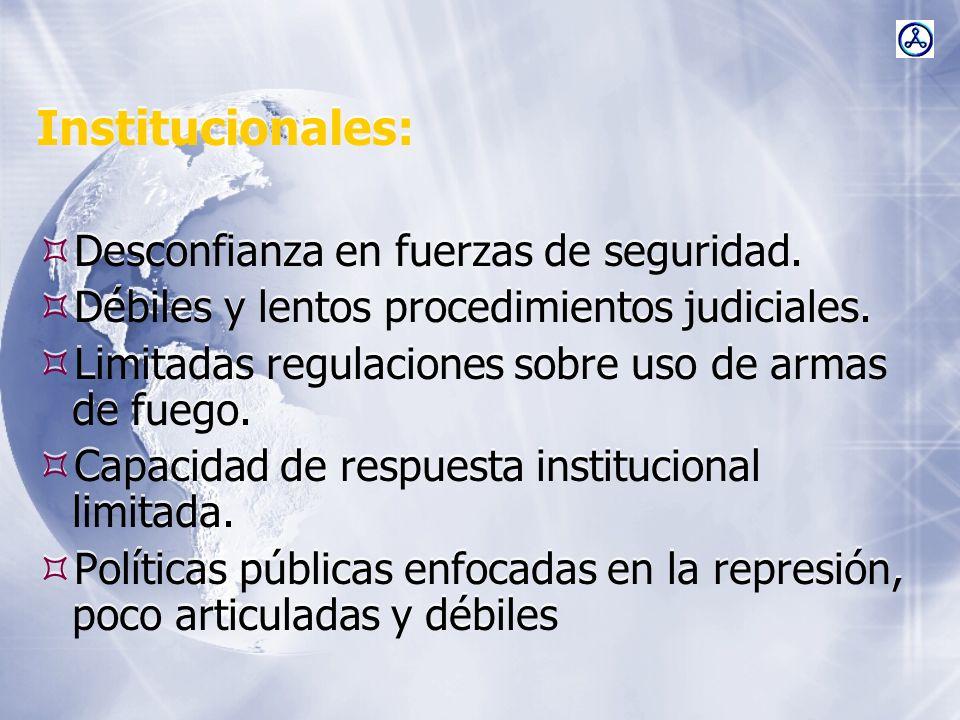 Institucionales: Desconfianza en fuerzas de seguridad.