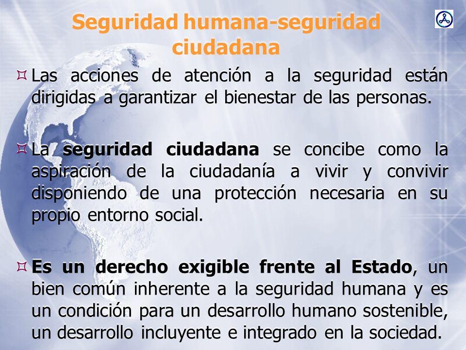 Seguridad humana-seguridad ciudadana
