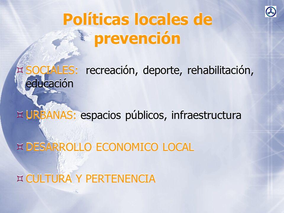 Políticas locales de prevención