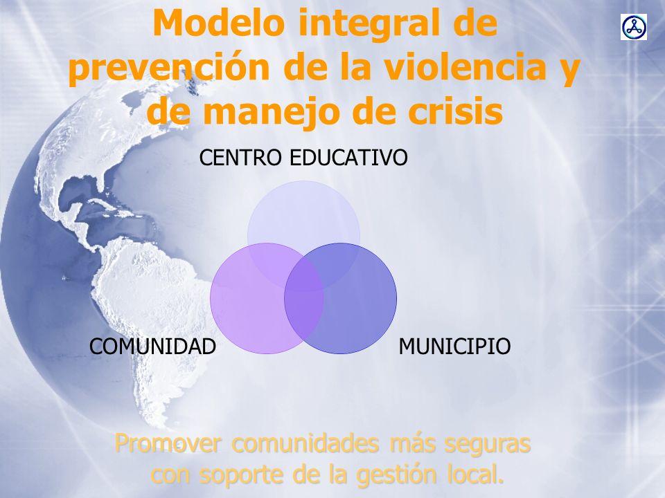 Modelo integral de prevención de la violencia y de manejo de crisis