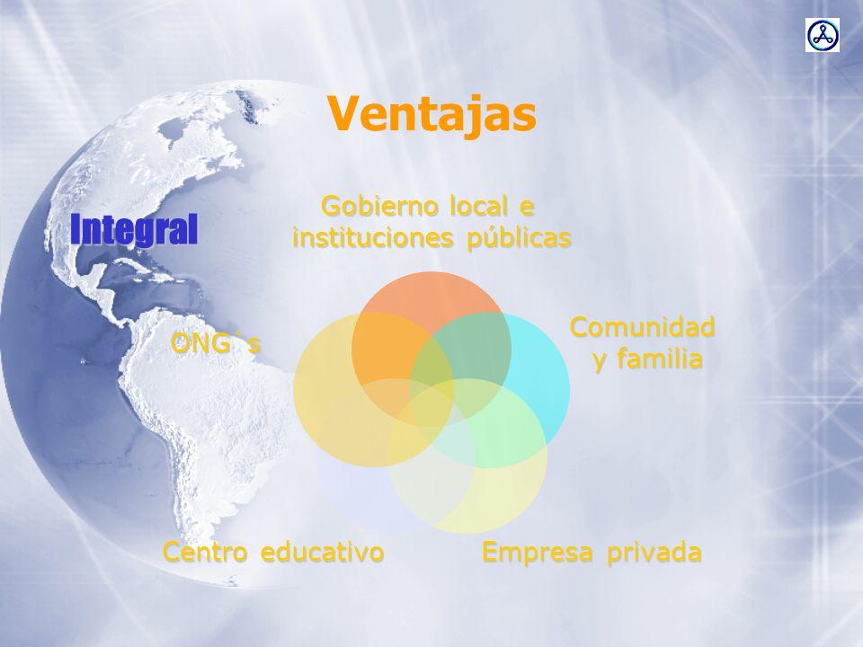 Ventajas Integral