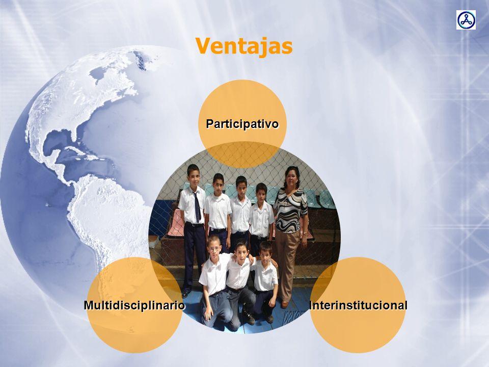 Ventajas Participativo Multidisciplinario Interinstitucional