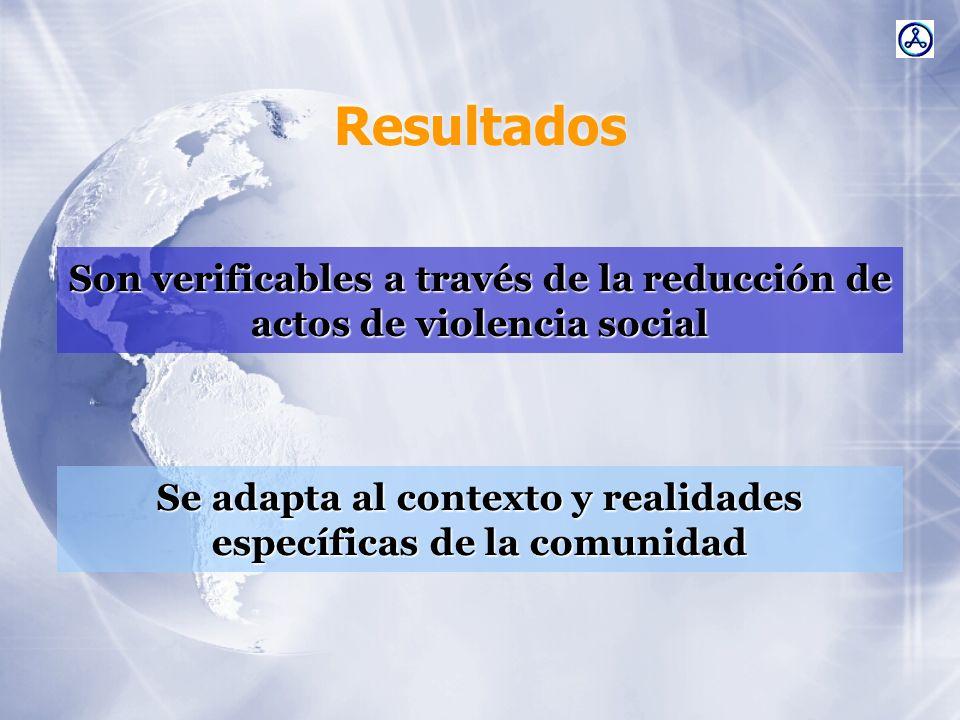 Resultados Son verificables a través de la reducción de actos de violencia social.