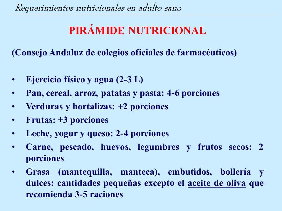 PIRÁMIDE NUTRICIONAL Requerimientos nutricionales en adulto sano