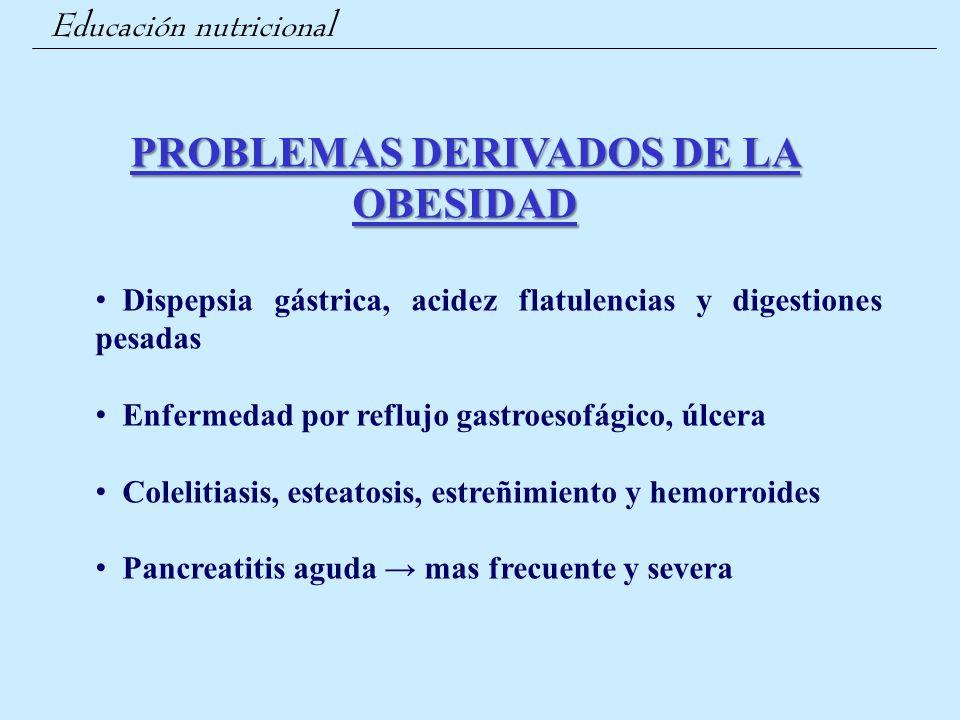 PROBLEMAS DERIVADOS DE LA OBESIDAD