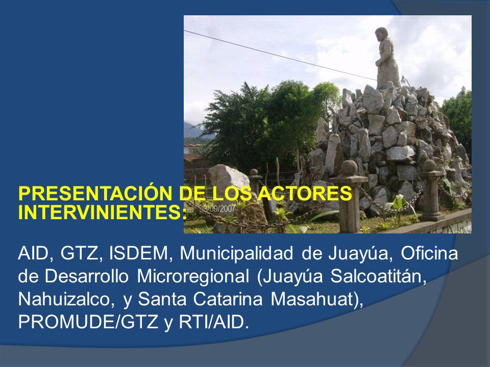 PRESENTACIÓN DE LOS ACTORES INTERVINIENTES: