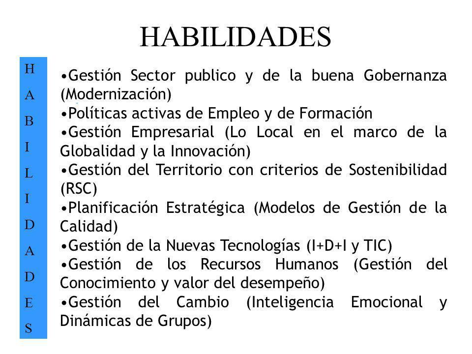 HABILIDADES H. A. B. I. L. D. E. S. Gestión Sector publico y de la buena Gobernanza (Modernización)