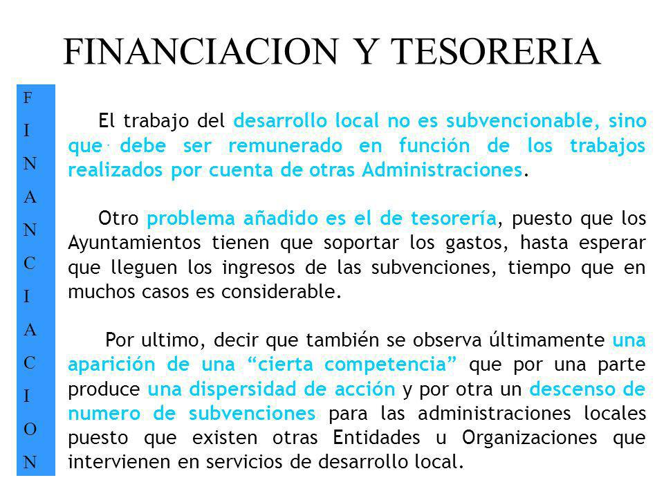 FINANCIACION Y TESORERIA