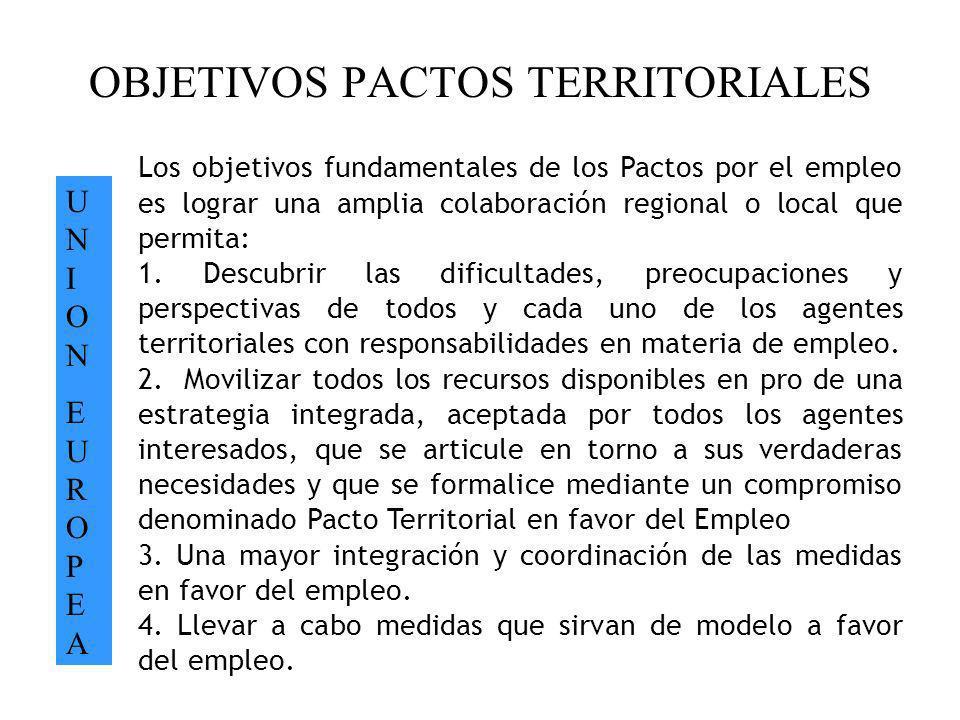 OBJETIVOS PACTOS TERRITORIALES